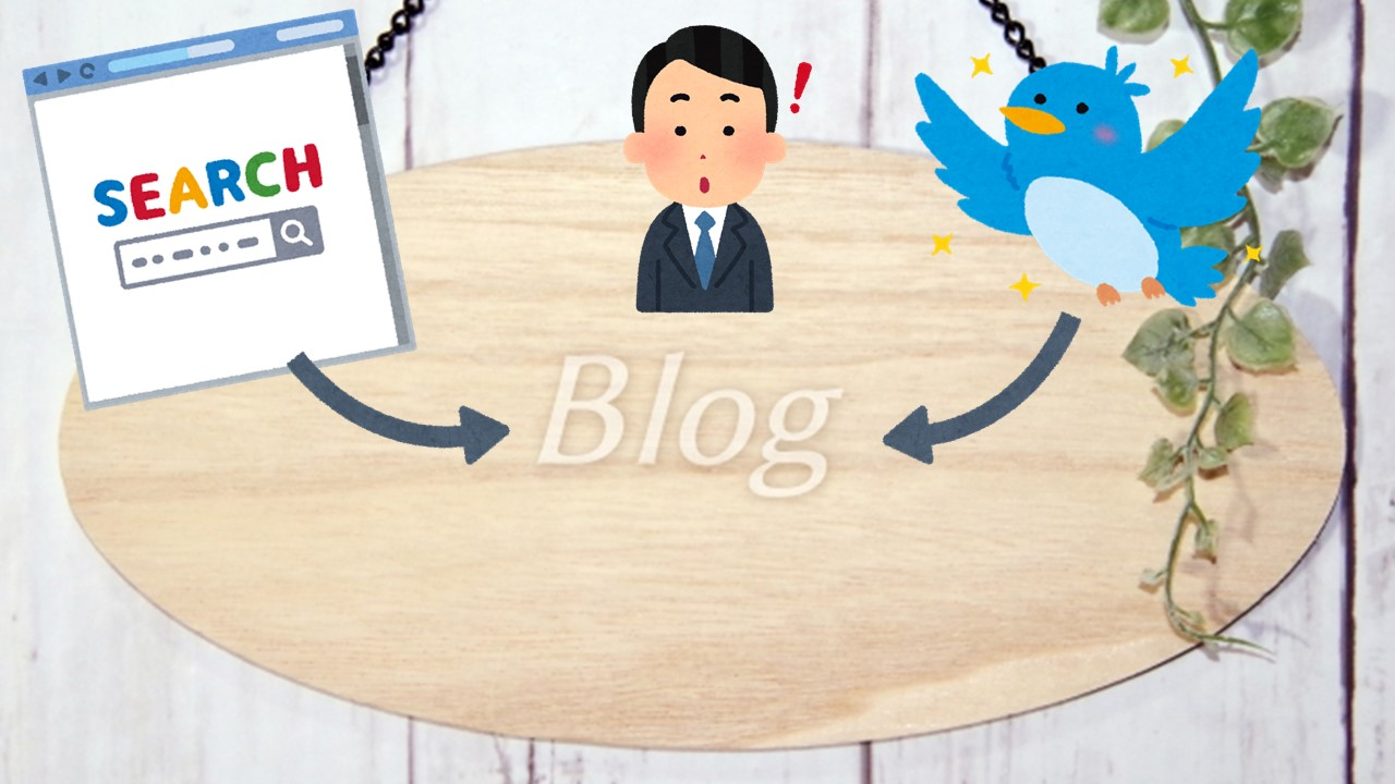 ブログ流入を表す図