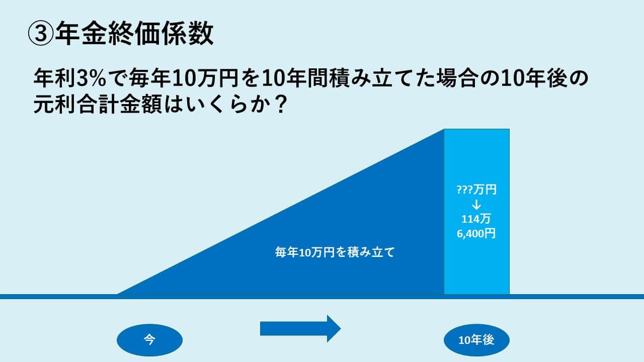 年金終価係数の説明