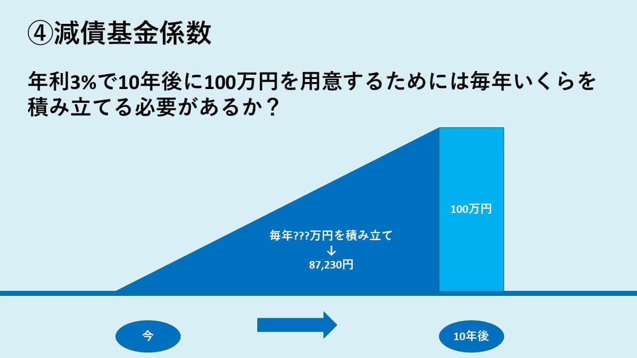 減債基金係数の説明
